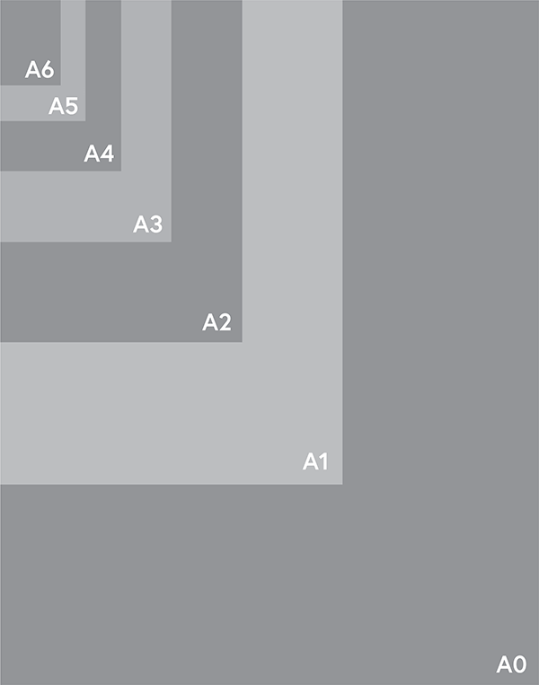 Standard 'A' paper sizes from A0 - A6
