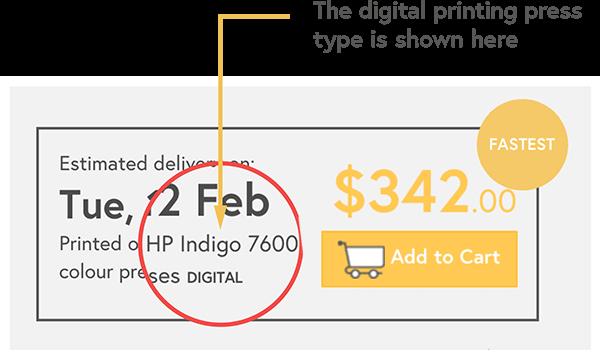Digital printing press shown with price