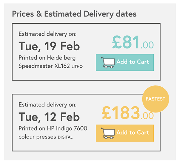 Delivery cost is included in the quote from the Mixam instant price calculator